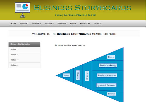 Business Storyboards 500 x 350