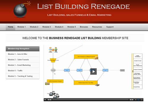 list building renegade 500 x 350